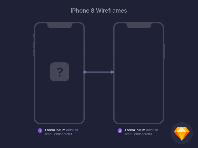 iPhone 8 Wireframe Template