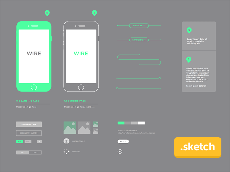 Wireframe Kit for iPhone 6 Sketch Resource