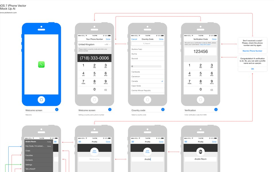 Free iOS 7 iPhone Wireframe Mockup for Prototyping